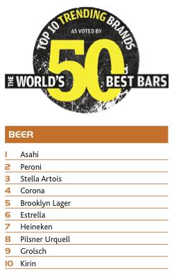 Beer_Trending